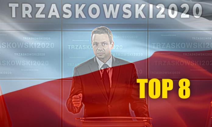 Rafał Trzaskowski kto poparł Trzaskowskiego